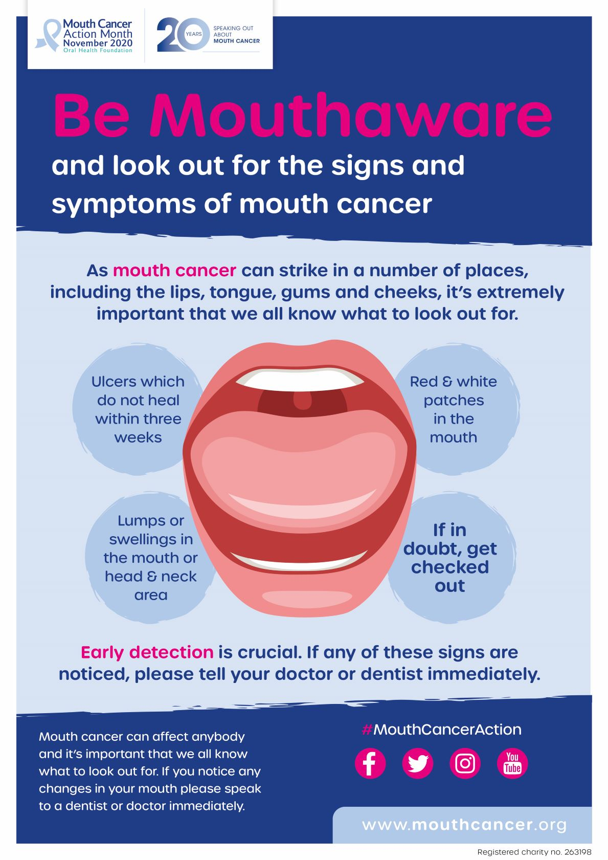 BE MOUTHAWARE!